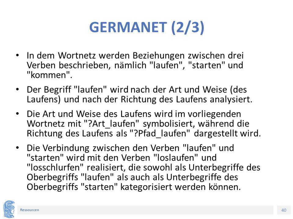 40 Ressourcen GERMANET (2/3) In dem Wortnetz werden Beziehungen zwischen drei Verben beschrieben, nämlich laufen , starten und kommen .