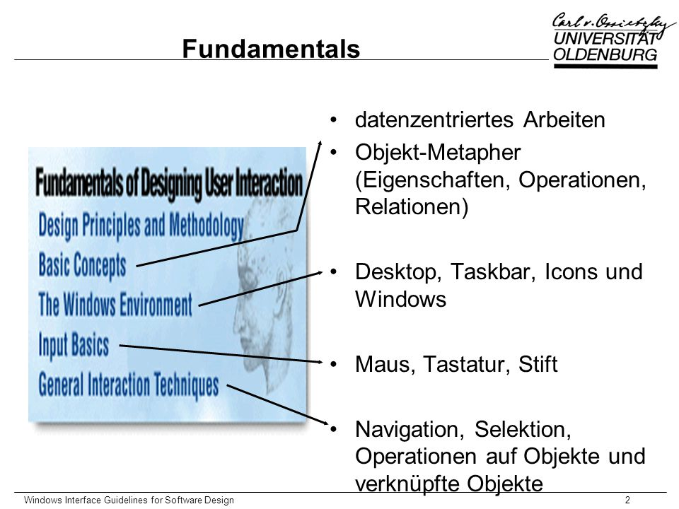 Windows Interface Guidelines for Software Design2 Fundamentals datenzentriertes Arbeiten Objekt-Metapher (Eigenschaften, Operationen, Relationen) Desktop, Taskbar, Icons und Windows Maus, Tastatur, Stift Navigation, Selektion, Operationen auf Objekte und verknüpfte Objekte