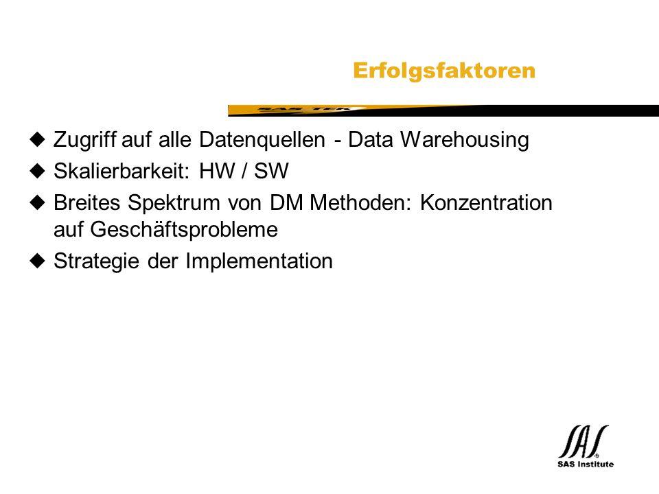 SAS Technical Expertise and Know-how ® Erfolgsfaktoren uZugriff auf alle Datenquellen - Data Warehousing uSkalierbarkeit: HW / SW uBreites Spektrum von DM Methoden: Konzentration auf Geschäftsprobleme uStrategie der Implementation