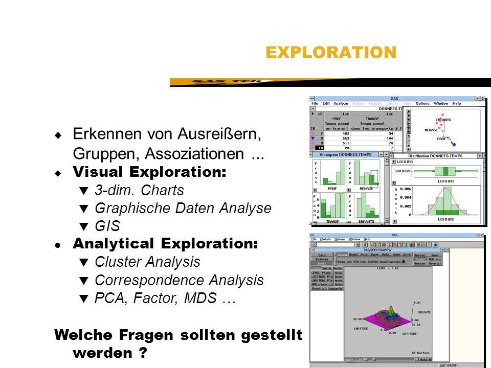 SAS Technical Expertise and Know-how ® EXPLORATION u Erkennen von Ausreißern, Gruppen, Assoziationen...