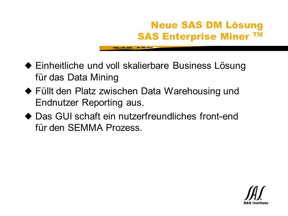 SAS Technical Expertise and Know-how ® uEinheitliche und voll skalierbare Business Lösung für das Data Mining uFüllt den Platz zwischen Data Warehousing und Endnutzer Reporting aus.