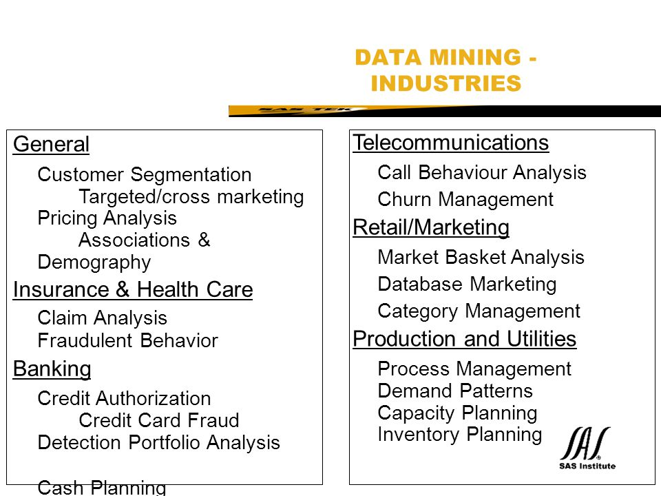 SAS Technical Expertise and Know-how ® DATA MINING - INDUSTRIES General Customer Segmentation Targeted/cross marketing Pricing Analysis Associations &