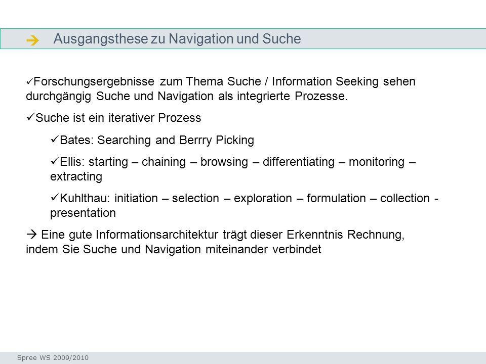 Ausgangsthese zu Navigation und Suche  Definitionen Seminar I-Prax: Inhaltserschließung visueller Medien, 5.10.2004 Spree WS 2009/2010 Forschungsergebnisse zum Thema Suche / Information Seeking sehen durchgängig Suche und Navigation als integrierte Prozesse.