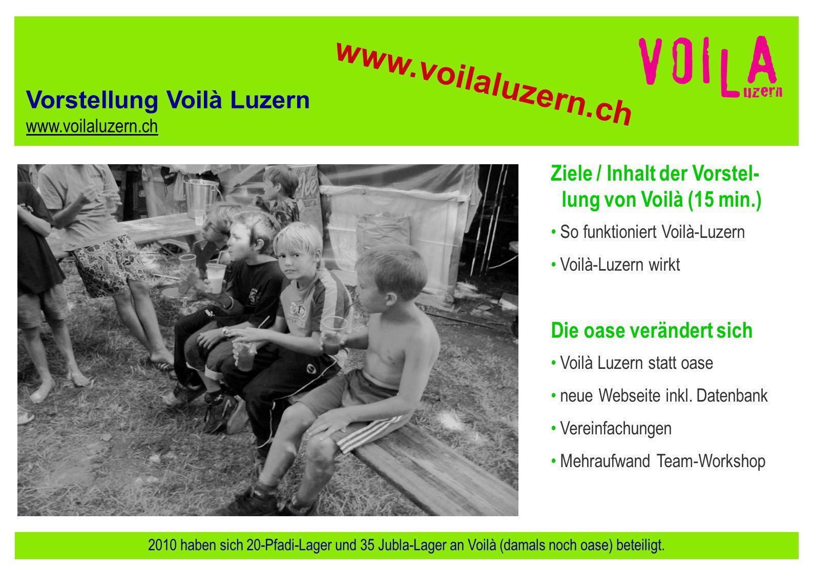 Vorstellung Voilà Luzern www.voilaluzern.ch Ziele / Inhalt der Vorstel- lung von Voilà (15 min.) So funktioniert Voilà-Luzern Voilà-Luzern wirkt Die o