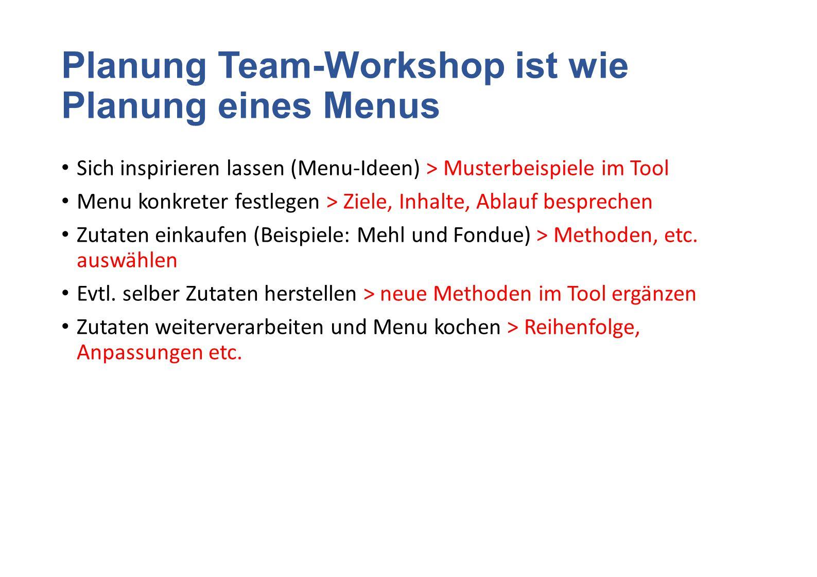 Planung Team-Workshop ist wie Planung eines Menus Sich inspirieren lassen (Menu-Ideen) > Musterbeispiele im Tool Menu konkreter festlegen > Ziele, Inh