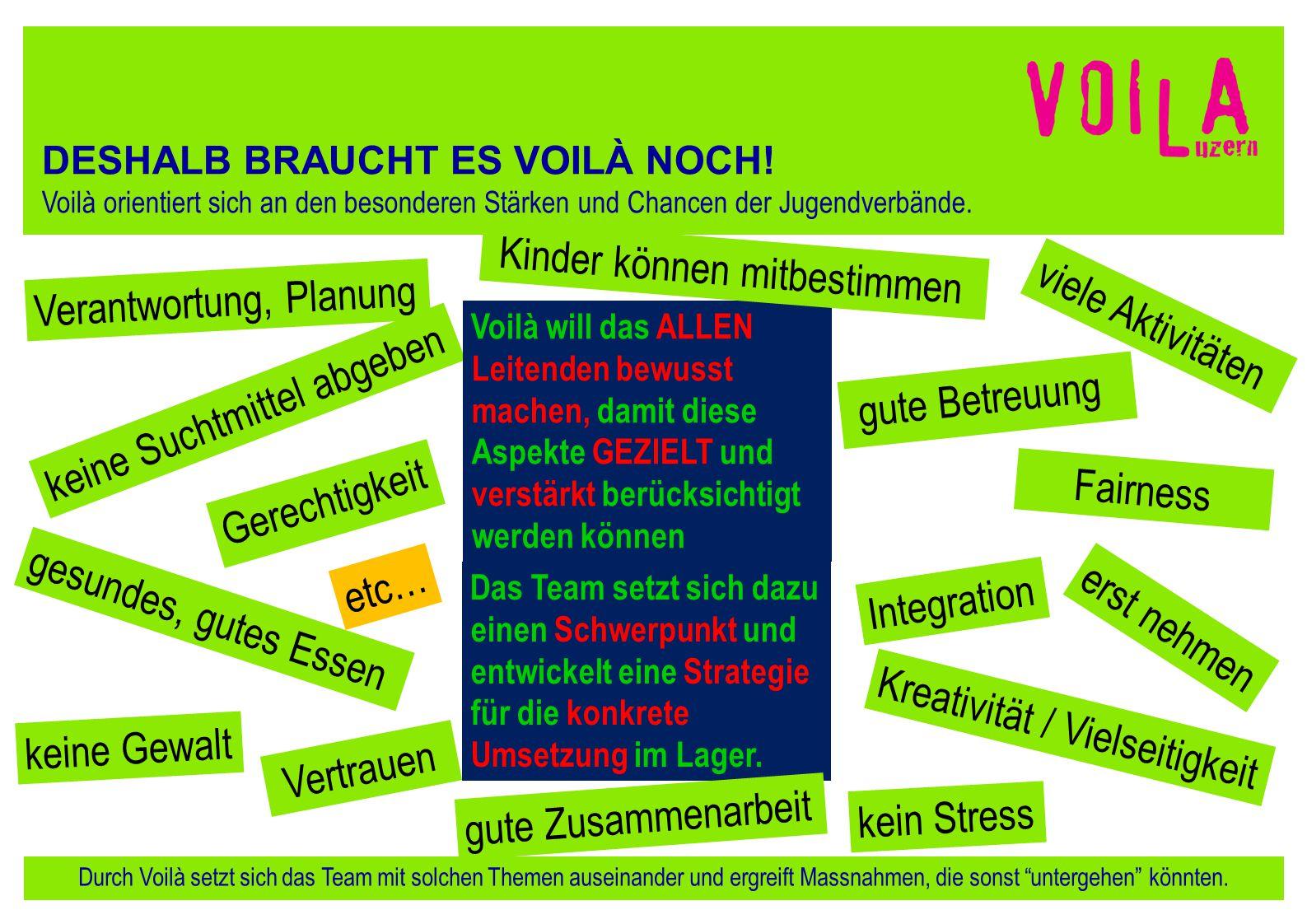DESHALB BRAUCHT ES VOILÀ NOCH! Voilà orientiert sich an den besonderen Stärken und Chancen der Jugendverbände. Durch Voilà setzt sich das Team mit sol