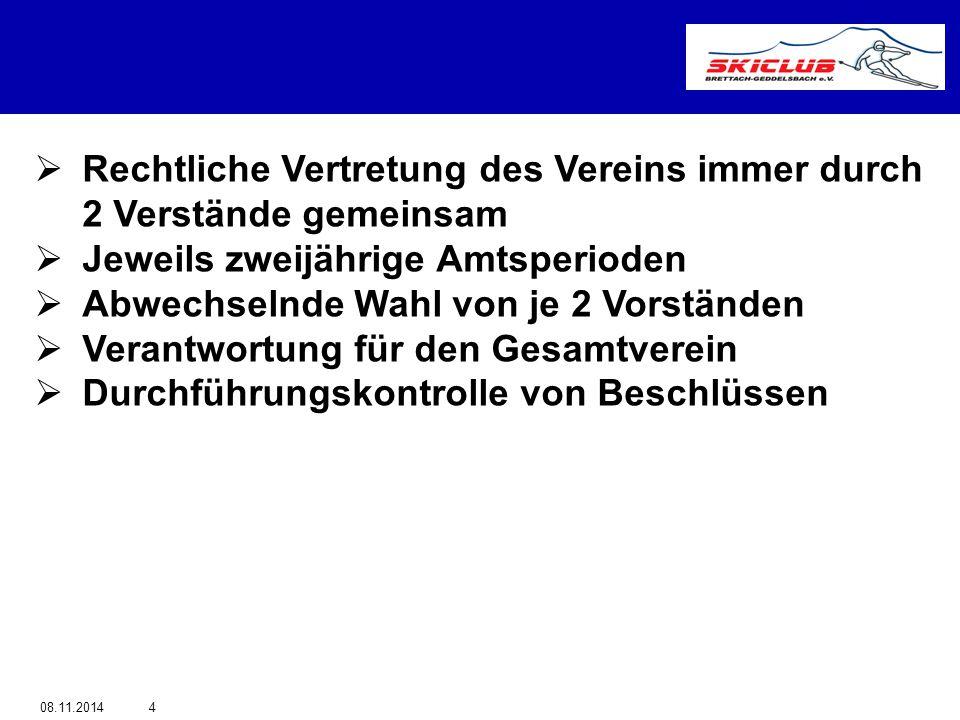 Veranstaltungen 08.11.20145 Skibasar Ausfahrtenprogramm Adventszauber Hauptversammlung Ausfahrten Grillfest Skigymnastik Sommerprogramm z.B.:  Grillfest  Wanderung  Radtour  Wasen  etc.