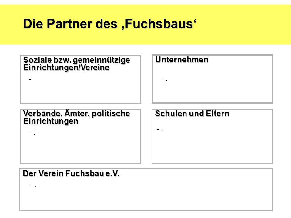 Soziale bzw. gemeinnützige Einrichtungen/Vereine -.