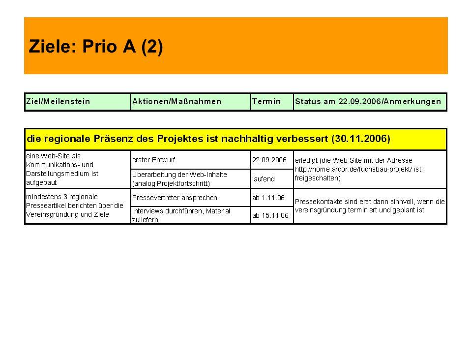 Ziele: Prio A (3)