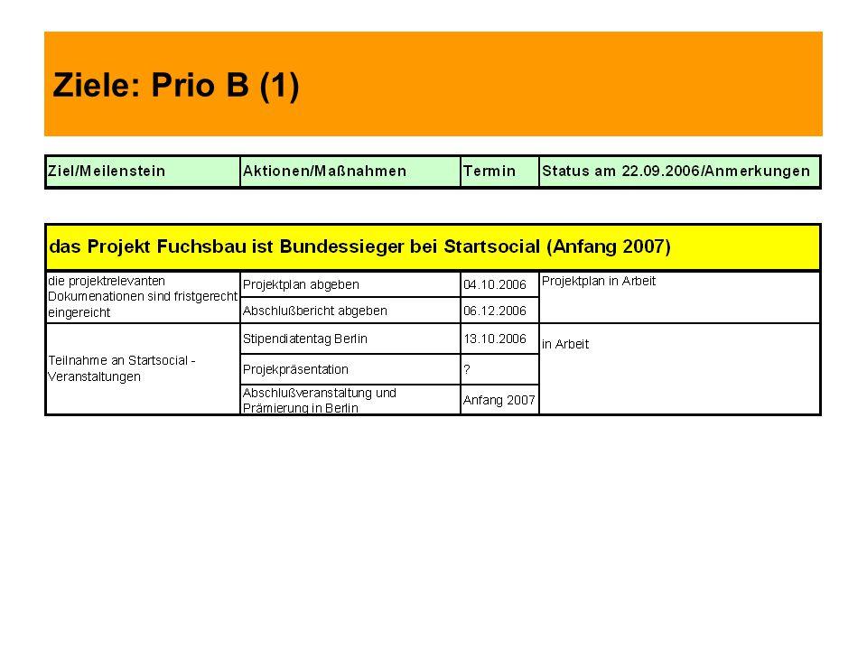 Ziele: Prio B (1)