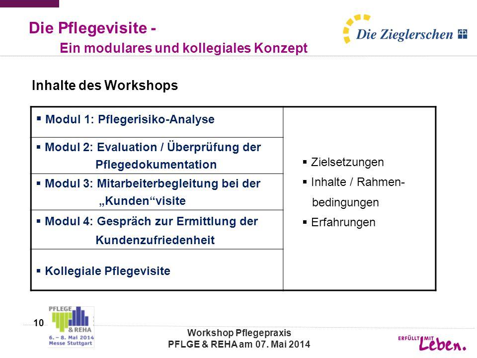 Die Pflegevisite - Ein modulares und kollegiales Konzept Inhalte des Workshops  Modul 1: Pflegerisiko-Analyse  Zielsetzungen  Inhalte / Rahmen- bed