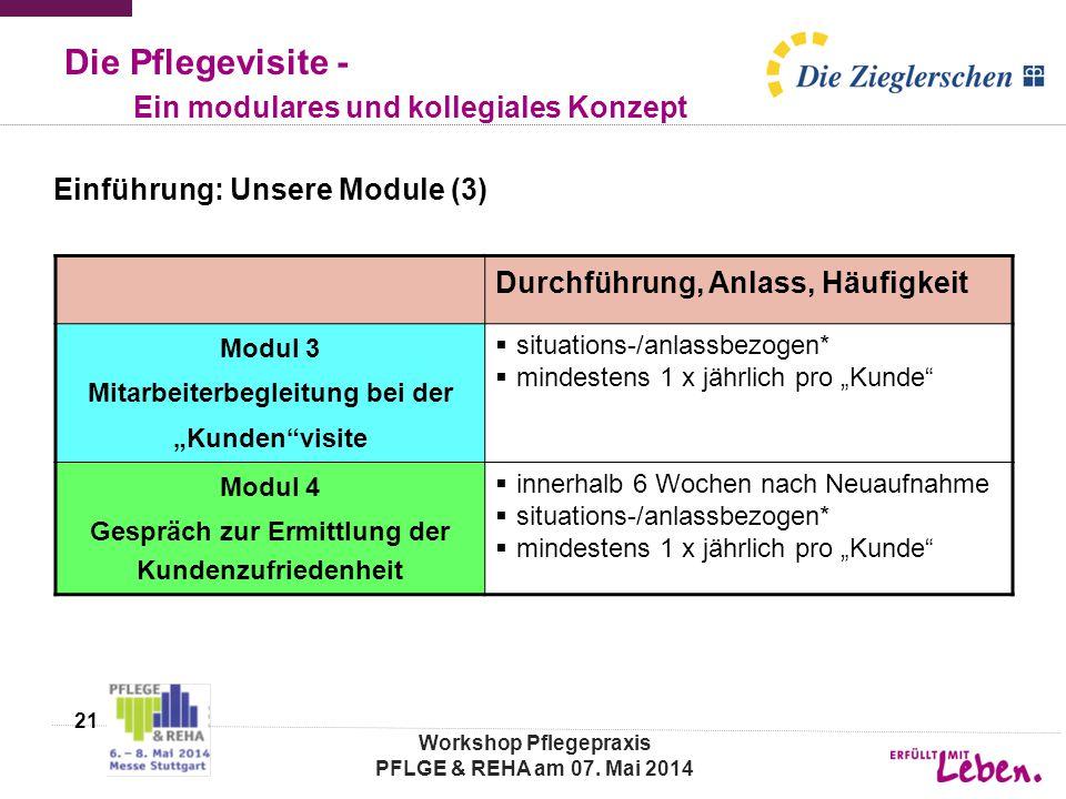 """Die Pflegevisite - Ein modulares und kollegiales Konzept Durchführung, Anlass, Häufigkeit Modul 3 Mitarbeiterbegleitung bei der """"Kunden""""visite  situa"""