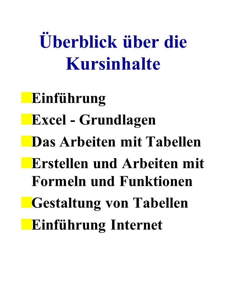 Arithmetische Operatoren +Addition -Subtraktion Vorzeichen + / - /Division *Multiplikation %Prozent ^Potenzrechnung