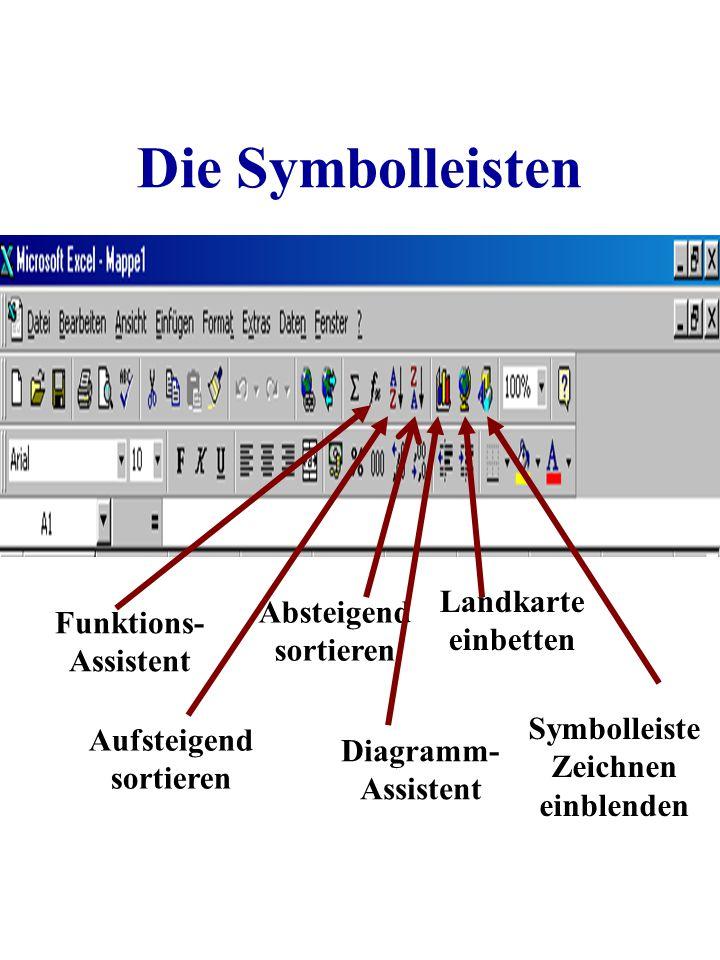 Die Symbolleisten Funktions- Assistent Aufsteigend sortieren Absteigend sortieren Diagramm- Assistent Landkarte einbetten Symbolleiste Zeichnen einble