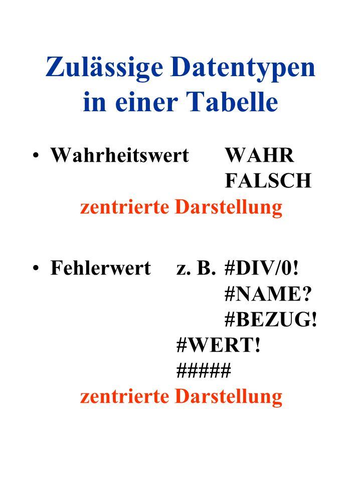 Zulässige Datentypen in einer Tabelle WahrheitswertWAHR FALSCH zentrierte Darstellung Fehlerwertz. B.#DIV/0! #NAME? #BEZUG! #WERT! ##### zentrierte Da