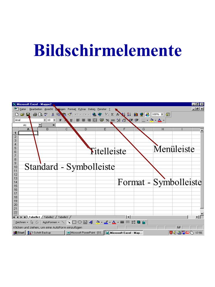 Bildschirmelemente Titelleiste Menüleiste Standard - Symbolleiste Format - Symbolleiste