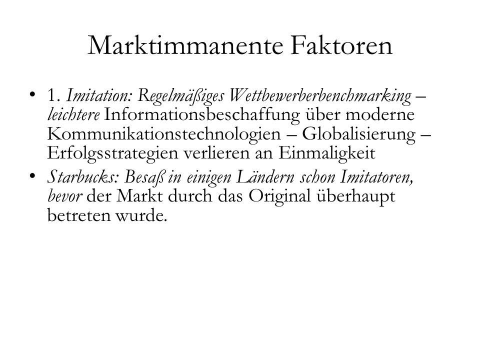 Marktimmanente Faktoren 1. Imitation: Regelmäßiges Wettbewerberbenchmarking – leichtere Informationsbeschaffung über moderne Kommunikationstechnologie