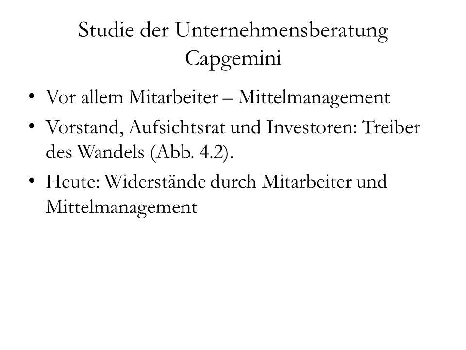 Studie der Unternehmensberatung Capgemini Vor allem Mitarbeiter – Mittelmanagement Vorstand, Aufsichtsrat und Investoren: Treiber des Wandels (Abb. 4.