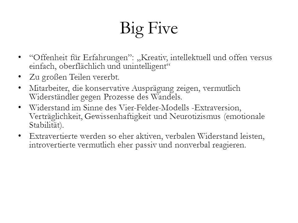 """Big Five """"Offenheit für Erfahrungen"""": """"Kreativ, intellektuell und offen versus einfach, oberflächlich und unintelligent"""" Zu großen Teilen vererbt. Mit"""
