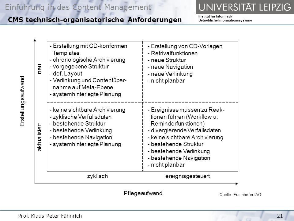 Einführung in das Content Management Institut für Informatik Betriebliche Informationssysteme Prof.