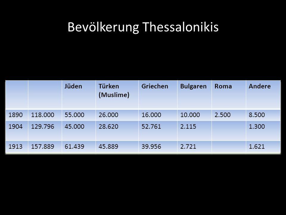 Bevölkerung Thessalonikis