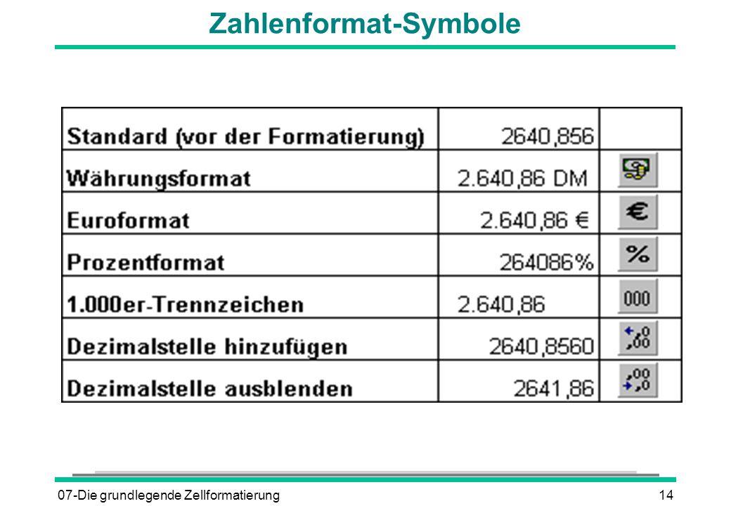 07-Die grundlegende Zellformatierung14 Zahlenformat-Symbole
