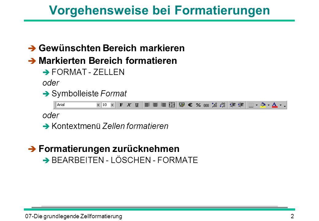 07-Die grundlegende Zellformatierung2 Vorgehensweise bei Formatierungen è Gewünschten Bereich markieren è Markierten Bereich formatieren è FORMAT - ZELLEN oder è Symbolleiste Format oder è Kontextmenü Zellen formatieren è Formatierungen zurücknehmen è BEARBEITEN - LÖSCHEN - FORMATE