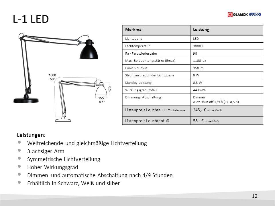 12 L-1 LED Leistungen: Weitreichende und gleichmäßige Lichtverteilung 3-achsiger Arm Symmetrische Lichtverteilung Hoher Wirkungsgrad Dimmen und automa
