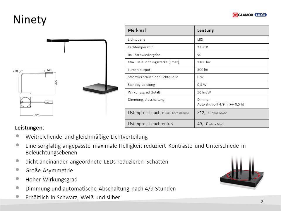 5 Ninety Leistungen: Weitreichende und gleichmäßige Lichtverteilung Eine sorgfältig angepasste maximale Helligkeit reduziert Kontraste und Unterschied