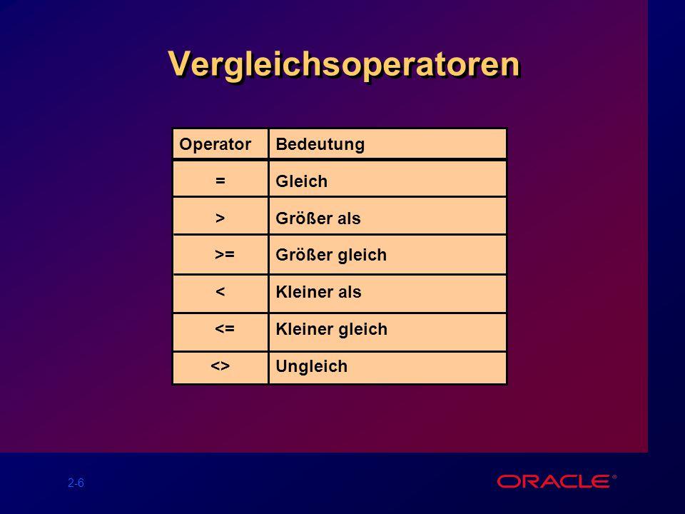 2-17 Verwendung von NOT SQL> SELECT ename, job 2 FROM emp 3 WHERE job NOT IN ( CLERK , MANAGER , ANALYST ); ENAME JOB ---------- --------- KING PRESIDENT MARTIN SALESMAN ALLEN SALESMAN TURNER SALESMAN WARD SALESMAN
