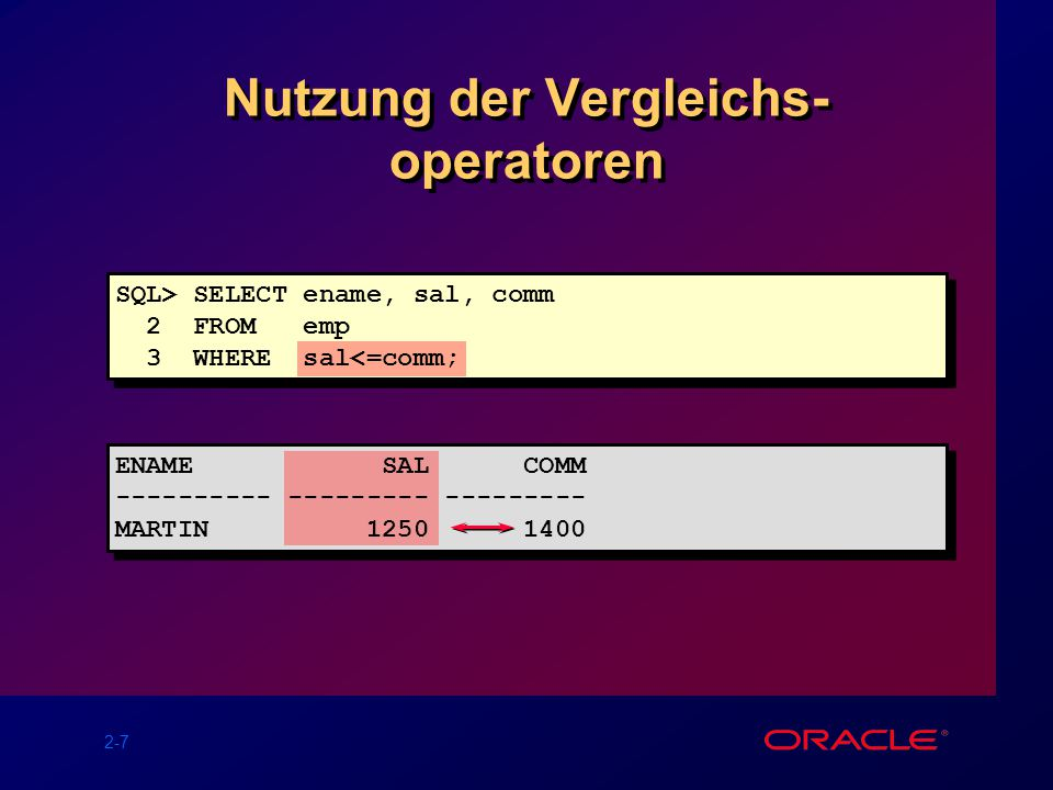 2-7 Nutzung der Vergleichs- operatoren SQL> SELECT ename, sal, comm 2 FROM emp 3 WHERE sal<=comm; ENAME SAL COMM ---------- --------- --------- MARTIN 1250 1400