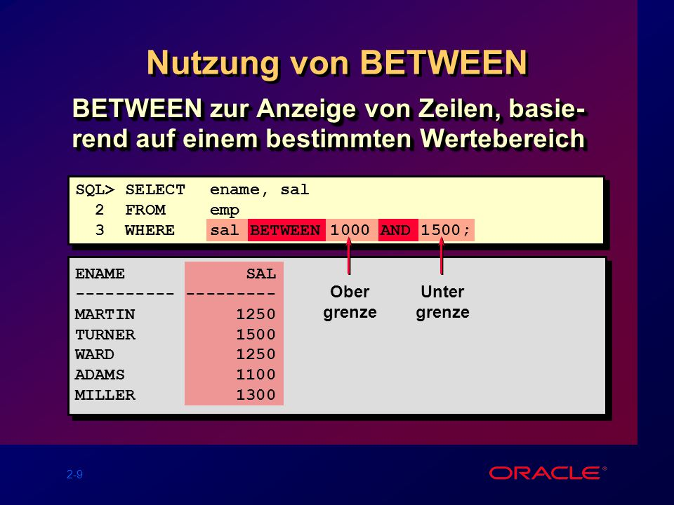 2-9 Nutzung von BETWEEN ENAME SAL ---------- --------- MARTIN 1250 TURNER 1500 WARD 1250 ADAMS 1100 MILLER 1300 SQL> SELECTename, sal 2 FROM emp 3 WHEREsal BETWEEN 1000 AND 1500; Ober grenze Unter grenze BETWEEN zur Anzeige von Zeilen, basie- rend auf einem bestimmten Wertebereich