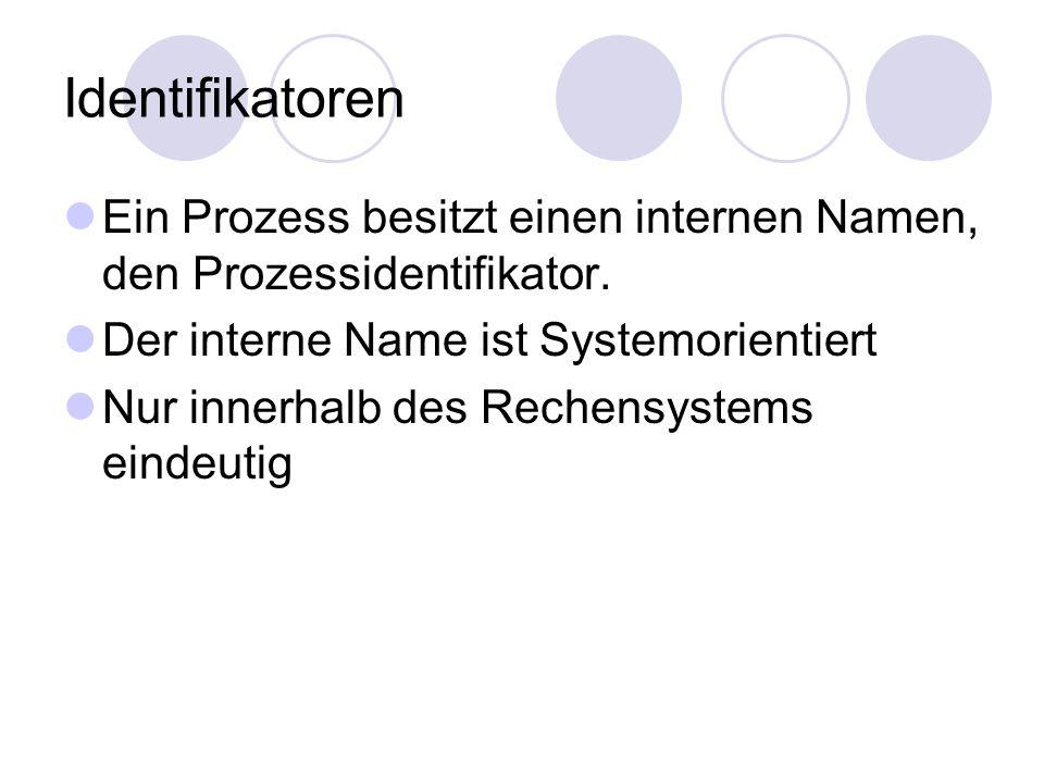Identifikatoren Ein Prozess besitzt einen internen Namen, den Prozessidentifikator. Der interne Name ist Systemorientiert Nur innerhalb des Rechensyst