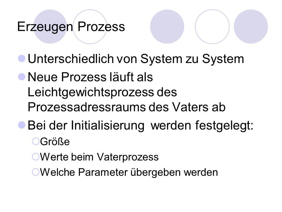 Erzeugen Prozess Unterschiedlich von System zu System Neue Prozess läuft als Leichtgewichtsprozess des Prozessadressraums des Vaters ab Bei der Initia