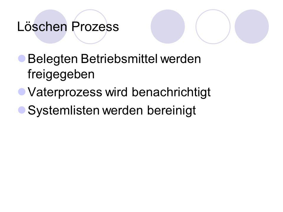 Löschen Prozess Belegten Betriebsmittel werden freigegeben Vaterprozess wird benachrichtigt Systemlisten werden bereinigt
