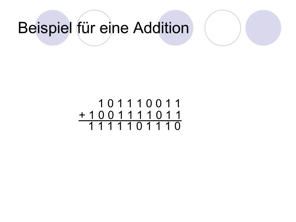 Beispiel für eine Addition 1 1 1 1 1 0 1 1 1 0 1 0 1 1 1 0 0 1 1 + 1 0 0 1 1 1 1 0 1 1