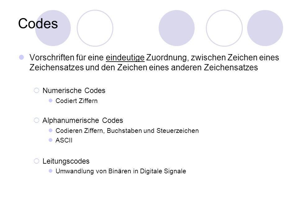 Codes Vorschriften für eine eindeutige Zuordnung, zwischen Zeichen eines Zeichensatzes und den Zeichen eines anderen Zeichensatzes  Numerische Codes