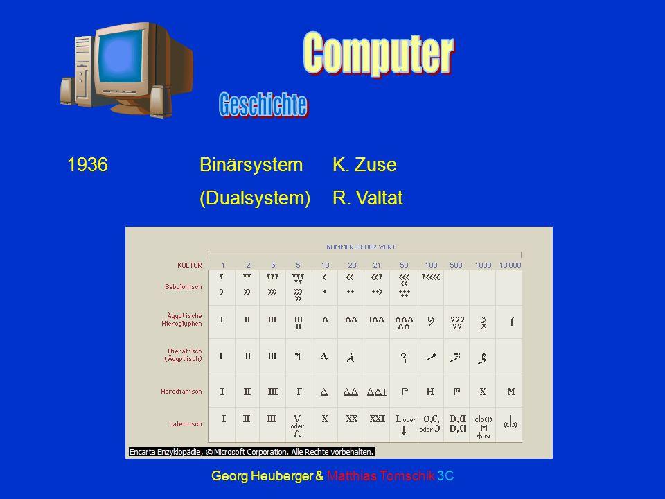 Georg Heuberger & Matthias Tomschik 3C 1818RechenmaschineX.C. Thomas 1833Rechenmaschine C. Babbage 1853RechenmaschineStockholm, USA TastaturSelling 19