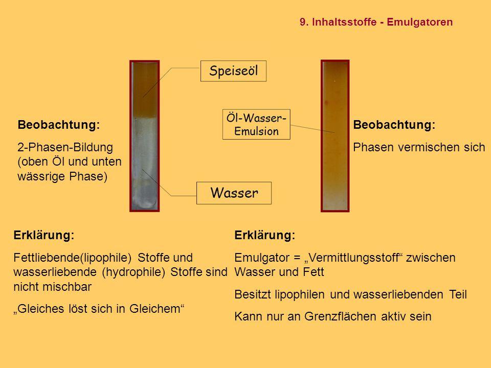 Beobachtung: 2-Phasen-Bildung (oben Öl und unten wässrige Phase) Erklärung: Fettliebende(lipophile) Stoffe und wasserliebende (hydrophile) Stoffe sind