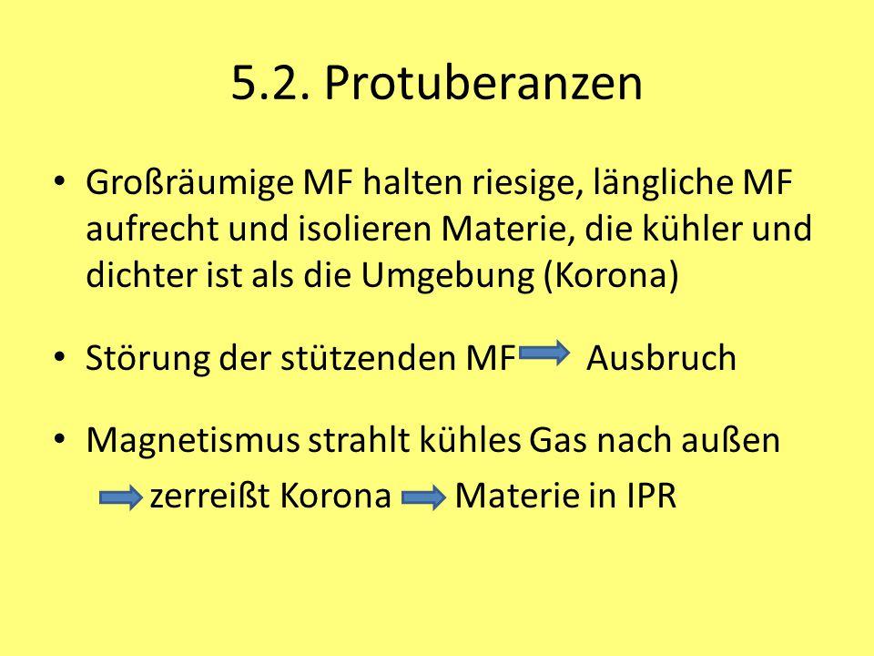 5.2. Protuberanzen Großräumige MF halten riesige, längliche MF aufrecht und isolieren Materie, die kühler und dichter ist als die Umgebung (Korona) St