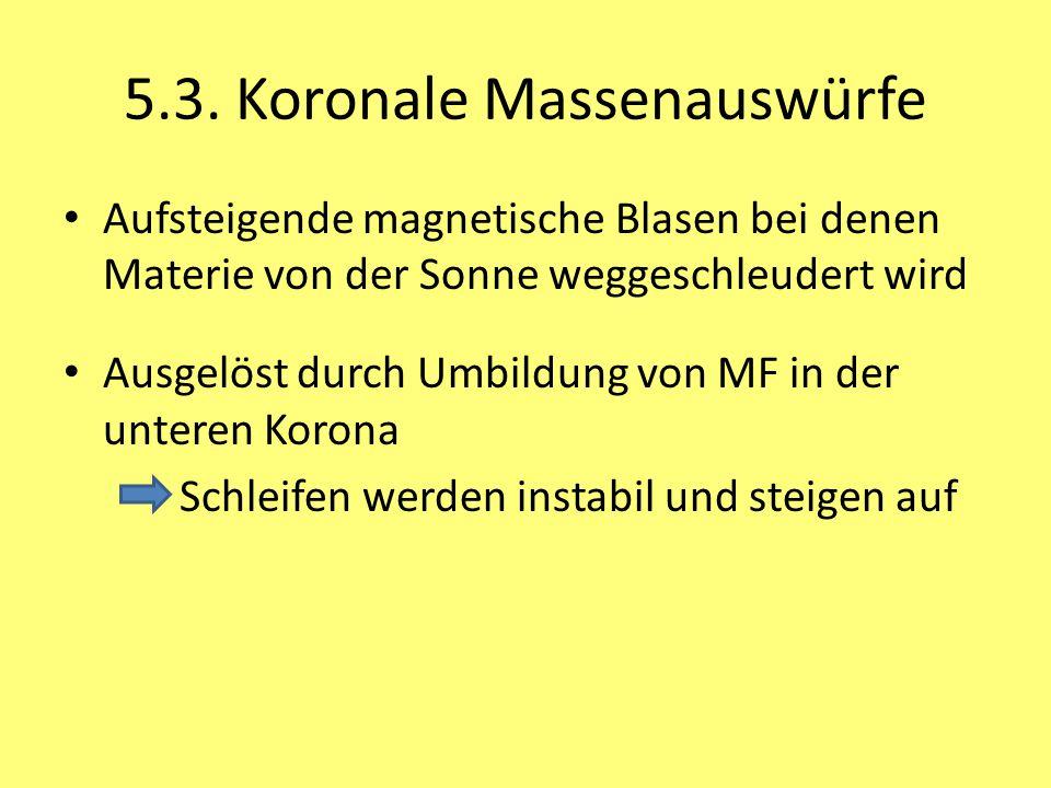 5.3. Koronale Massenauswürfe Aufsteigende magnetische Blasen bei denen Materie von der Sonne weggeschleudert wird Ausgelöst durch Umbildung von MF in