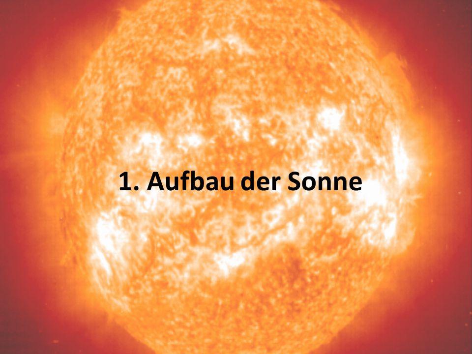 1. Aufbau der Sonne
