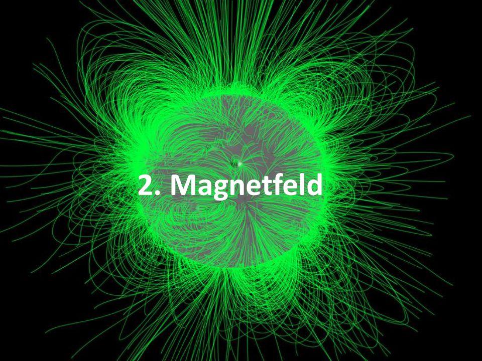 2. Magnetfeld