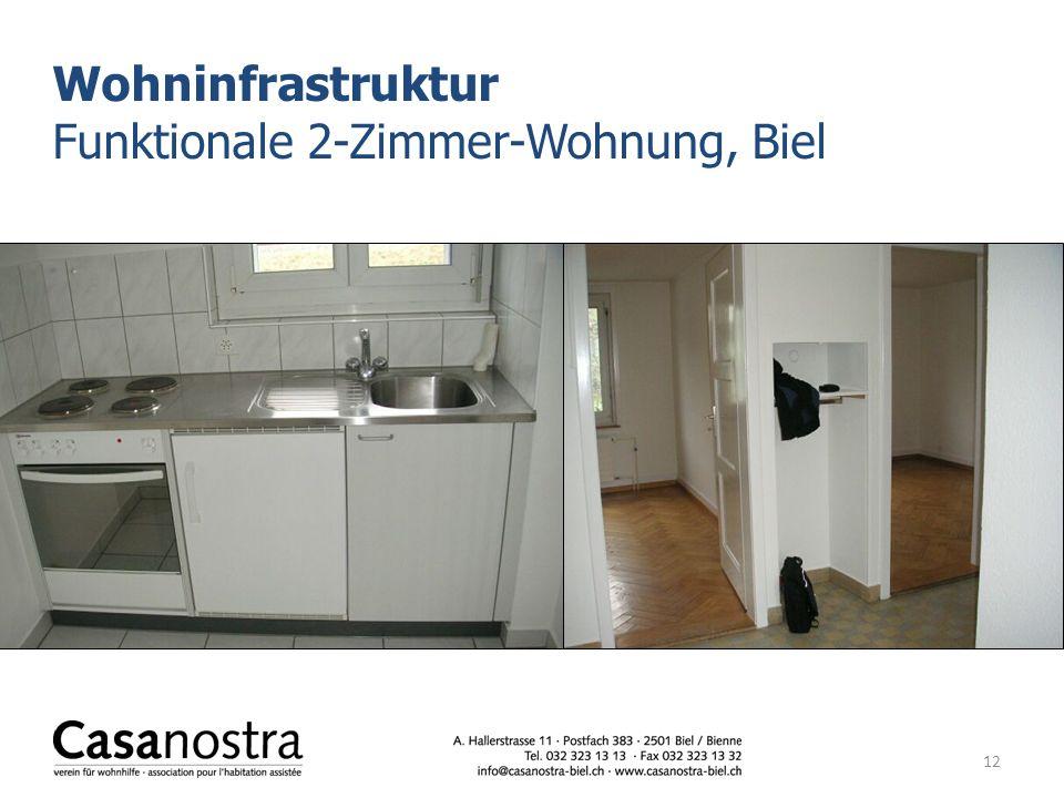 Wohninfrastruktur Funktionale 2-Zimmer-Wohnung, Biel 12