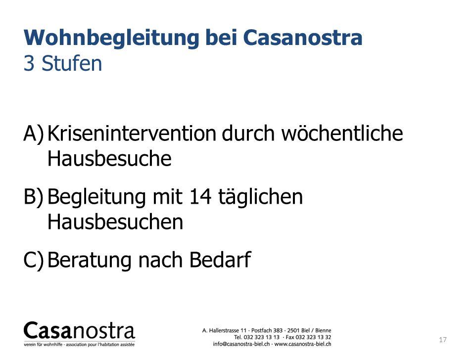 A)Krisenintervention durch wöchentliche Hausbesuche B)Begleitung mit 14 täglichen Hausbesuchen C)Beratung nach Bedarf 17 Wohnbegleitung bei Casanostra