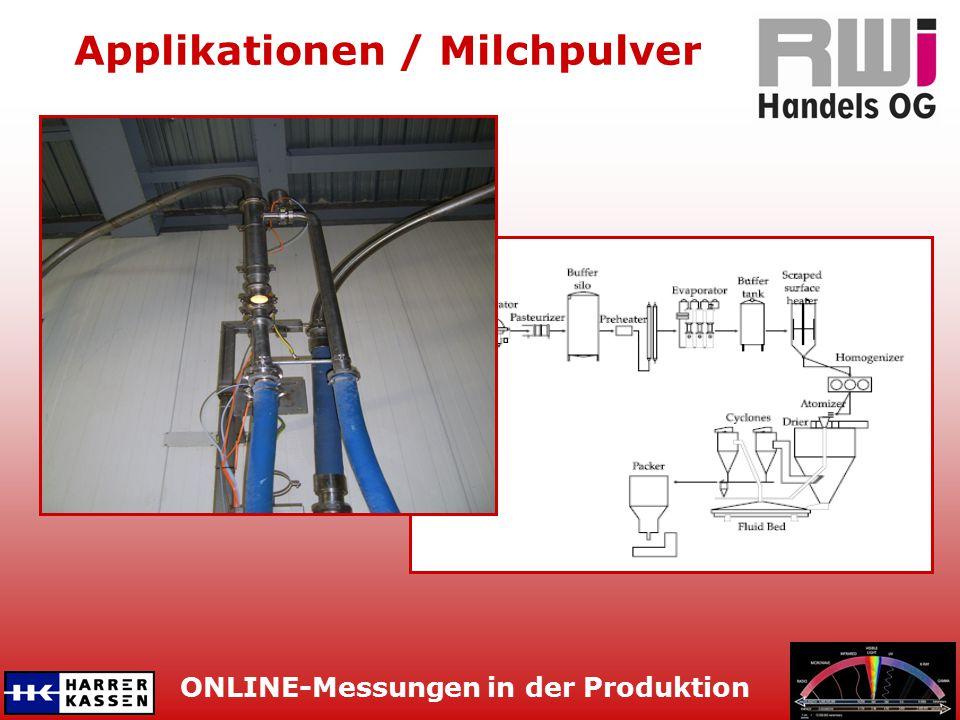 ONLINE-Messungen in der Produktion Applikationen / Milchpulver