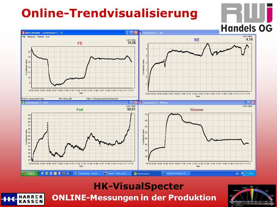 ONLINE-Messungen in der Produktion Online-Trendvisualisierung HK-VisualSpecter