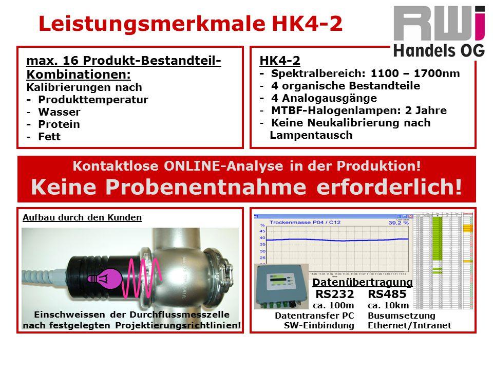 max. 16 Produkt-Bestandteil- Kombinationen: Kalibrierungen nach - Produkttemperatur - Wasser - Protein - Fett Aufbau durch den Kunden Kontaktlose ONLI