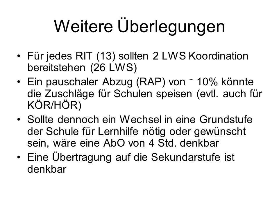 Weitere Überlegungen Für jedes RIT (13) sollten 2 LWS Koordination bereitstehen (26 LWS) Ein pauschaler Abzug (RAP) von ~ 10% könnte die Zuschläge für Schulen speisen (evtl.