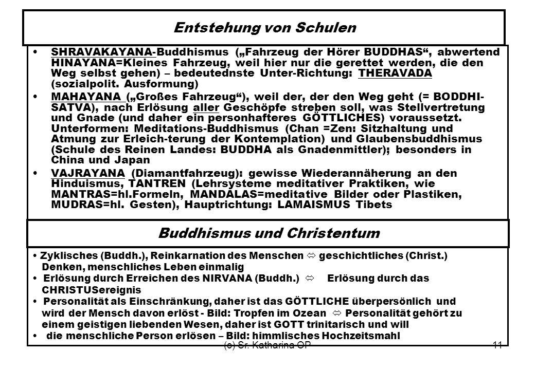 """(c) Sr. Katharina OP11 Entstehung von Schulen SHRAVAKAYANA-Buddhismus (""""Fahrzeug der Hörer BUDDHAS"""", abwertend HINAYANA=Kleines Fahrzeug, weil hier nu"""